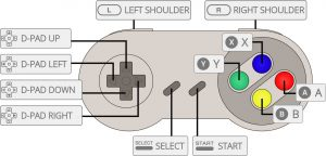 SNES Controller Mapping